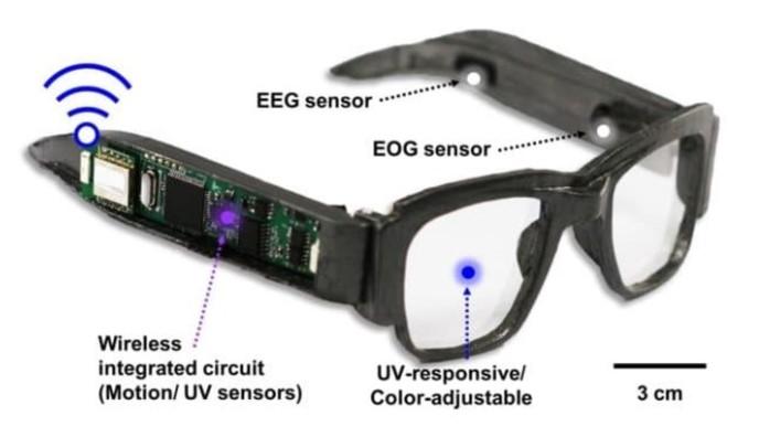 интеллектуальные электронные очки